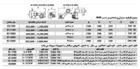 جدول IG 2800