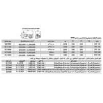 جدول مشخصات فنی مشعل گازی سری IG