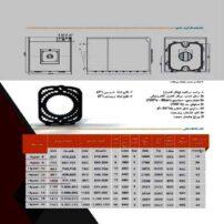 ویژگیهای دیگ چدنی MI3 مدل Hyper