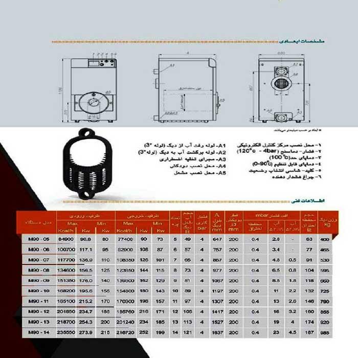 ویژگیهای دیگ چدنی MI3 مدل M90