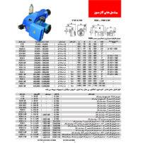 جدول مشخصات فنی مشعل گازسوز ایران رادیاتور