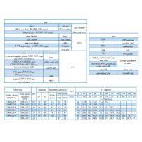 جدول فنی پمپ آب سری CMA
