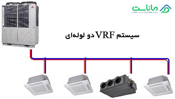 چگونگی عملکرد سیستم VRF دو لوله ای